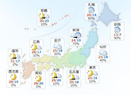 5/31天気