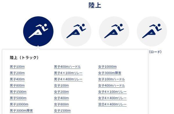 gorin.jp各種目画像